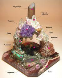 Образец горки из натуральных камней
