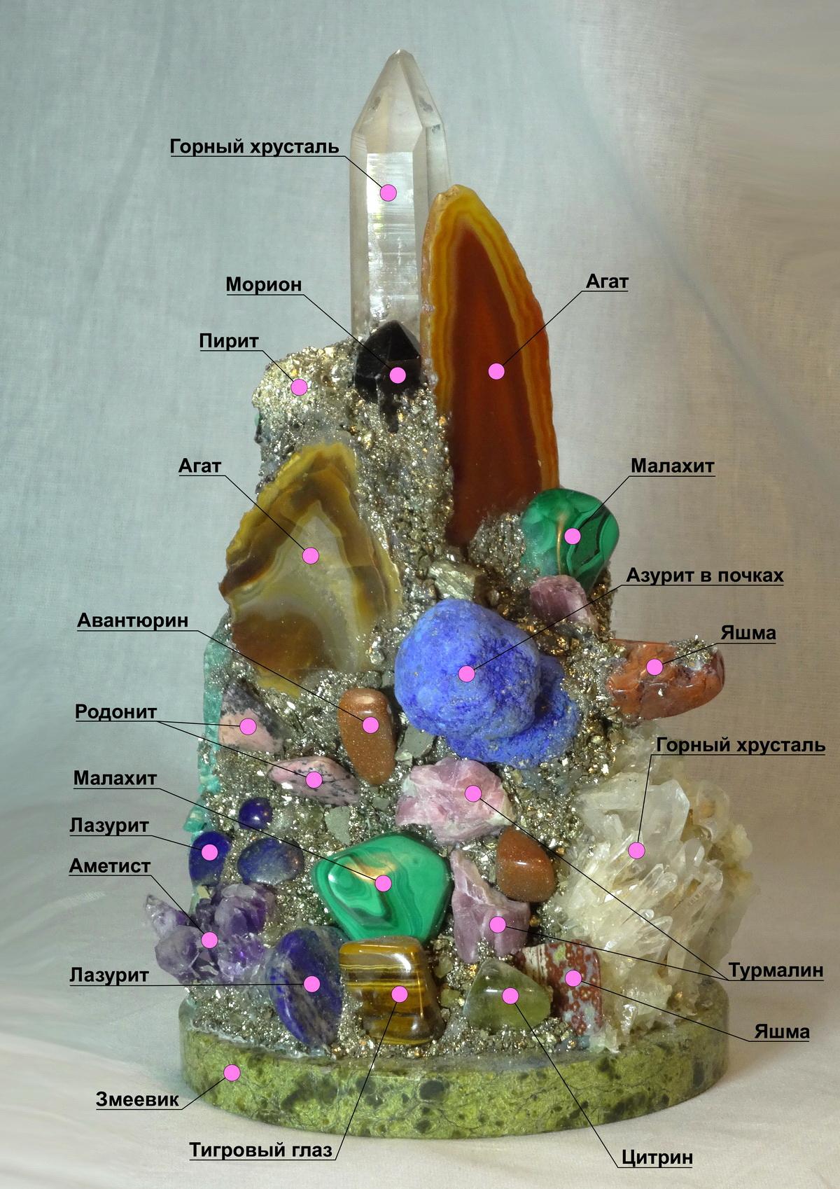 Образец минералогической горки.